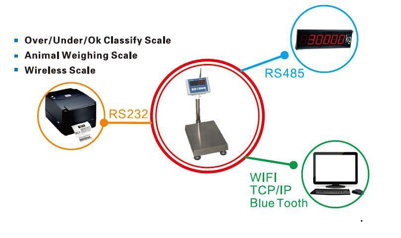 ID226-WiFi