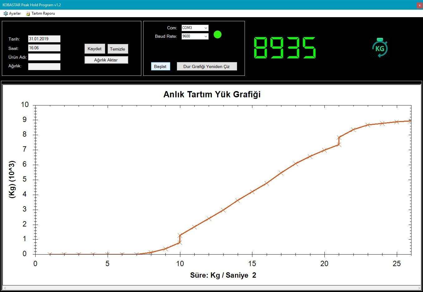 , Программы для Весов, KOBASTAR Load Cell & Indicator