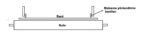 bant kantarı, BANT KANTARI SEÇİM KRİTERLERİ, KOBASTAR Load Cell & Indicator